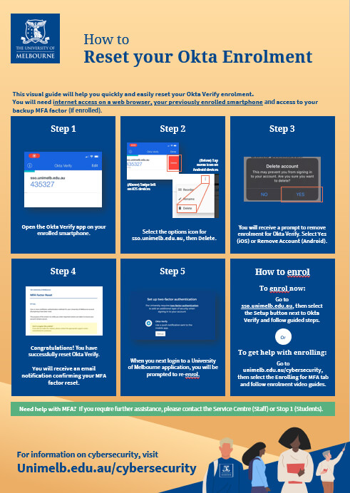 Preview of How to Reset your Enrolment visual guide